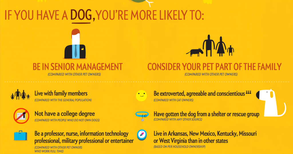 Scientific American,dogs,owners